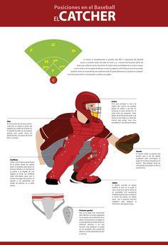 baseball infografia - Google 검색
