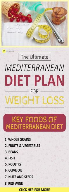 As the name suggests, the Mediterranean diet originated in that particular part of the world. It is a way of eating that is based on the foods of the ..