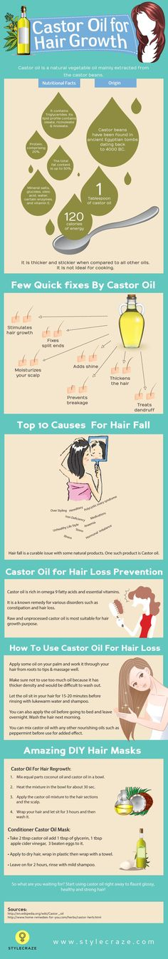 castor oil for hair growth.