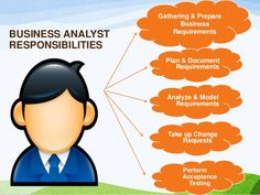 Business Analyst Comprehensive Training Certificate Course in Houston  http://www.tscer.org/houstontrainingcourses/business-analyst-comprehensive-training-certificate-course-in-houston/