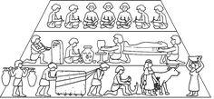 base piramide social