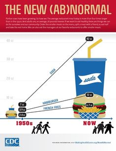 NYC Soda Ban Debate via http://newsmix.me