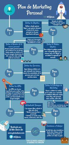 Plan de #marketing personal #marca #infografia @rubendelaosa http://rubendelaosa.com Leia os nossos artigos sobre Marketing Digital no Blog Estratégia Digital em http://www.estrategiadigital.pt/category/marketing-digital/