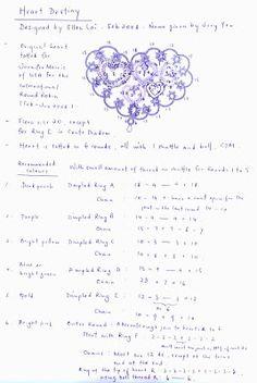 Singtatter's Corner: Pattern for Motif No. 1/25 Heart Destiny