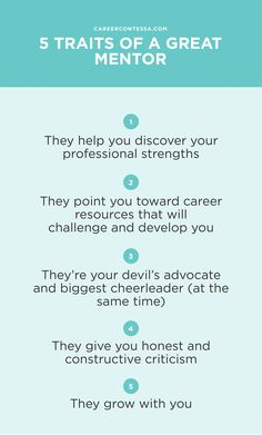 Mentors are your greatest career allies. Here's how to find the right fit for you. Career advice for women, Best careers for women, Career tips for women Mentor Quotes, Career Quotes, Career Advice, Mentor Mentee, Mentor Program, Life Coaching Tools, Career Success, Career Development, Personal Development
