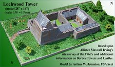 Clan Johnston/e in America: Lochwood Castle Model