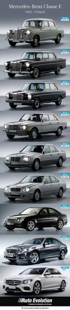 Benz E Klasse Evolutie Geschiedenis Mercedes Benz Klasse E - . Martin Racing Prix Mans BenzMercedes Benz E Klasse Evolutie Geschiedenis Mercedes Benz Klasse E - . Mercedes Benz Amg, Mercedes Auto, Mercedes Classic Cars, Mercedes Benz Classes, Allroad Audi, Mercedez Benz, Benz E Class, Class Class, Amazing Cars
