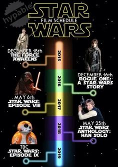 #StarWars Episodes 7,8,9 - Although the episode 7 has changed to December 15, 2017
