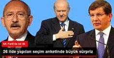 Devriye Haber : 26 İlde Yapılan Ankette AK Parti Yüzde 40'ın Altın...