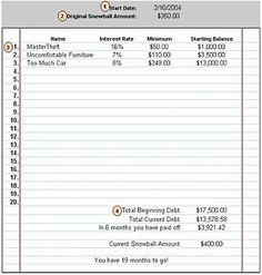 debt snowball payment schedule beautiful and perfect worksheet that keeps you focused on. Black Bedroom Furniture Sets. Home Design Ideas