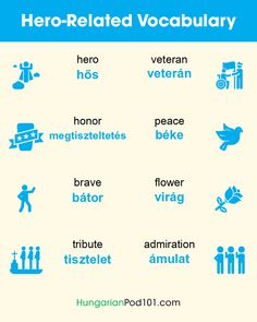 Hero-related vocabulary in Greek Bulgarian Language, Finnish Language, Greek Language, Korean Language, Greek Phrases, Greek Words, French Verbs, French Grammar, Brave