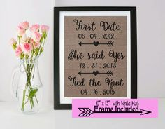 Important Dates Anniversary Burlap Frame Sign - Anniversary Frame - First Date…