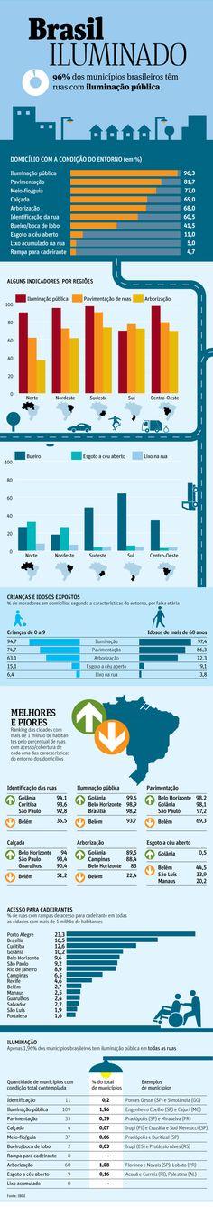 Folha.com - Cotidiano - Estudo mostra que 4,7% das ruas do país têm rampa para cadeirante - 25/05/2012