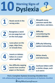Explore the symptoms of dyslexia with this free printable checklist. Dyslexia is a common reading and spelling disability, affecting approximately of students, and this checklist will guide you in determining whether your child may be affected. Dyslexia Activities, Dyslexia Strategies, Dyslexia Teaching, Learning Disabilities, Teaching Strategies, Teaching Reading, Dyslexia Signs Of, Planning School, Special Education Teacher
