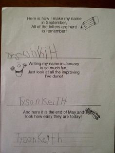Good assessment for name-writing in Pre-K and K...
