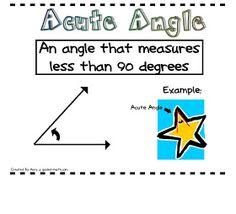 Classroom Freebies: Angle Posters