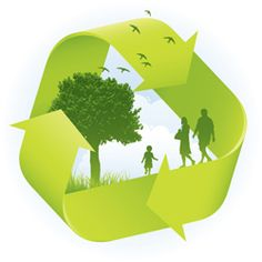 Why is it important to recycle your waste?  How can you reduce your carbon…