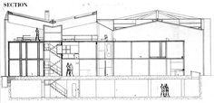 Gallery of AD Classics: Centre Le Corbusier (Heidi Weber Museum) / Le Corbusier - 8