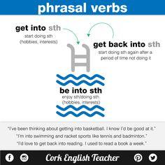 Some phrasal verbs with 'into'. English Fun, English Idioms, English Phrases, English Study, English Lessons, English Grammar, Teaching English, Learn English, English Language