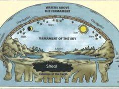 Flat Earth Study