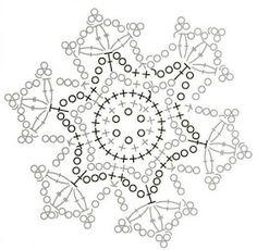 Crochet snowflakes garland for Christmas tree decor. Crochet Snowflake Pattern, Christmas Crochet Patterns, Holiday Crochet, Crochet Snowflakes, Doily Patterns, Christmas Knitting, Crochet Diagram, Crochet Motif, Crochet Doilies