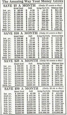 Saving tips...I know this but keep forgetting to start...so start with $5 and work my way up year by year.