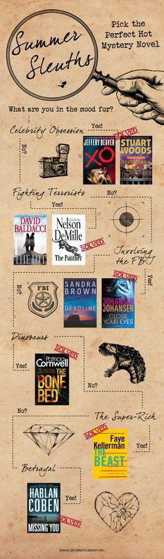 Use our guide to solve the mystery of what to read next!