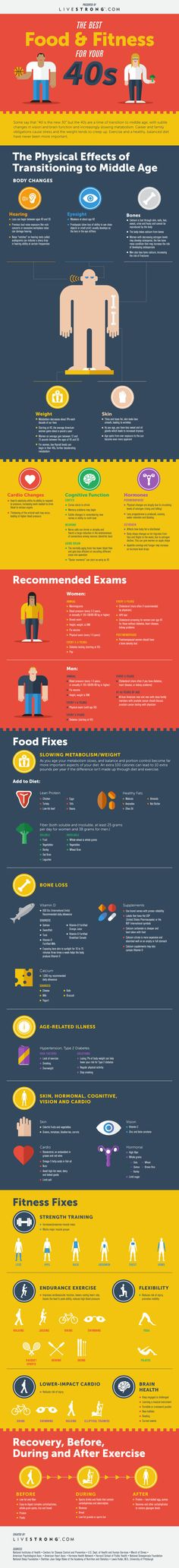 Eating and Exercise Tips for Your 40s (Infographic)