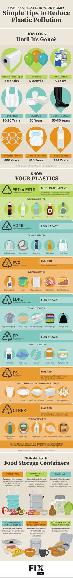 Trying to be more green and cut down on your use of plastic? This nice infographic shows everything you need to know about plastics plus tips for healthier alternatives to plastic.