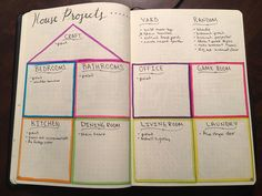 bullet journal house projects list