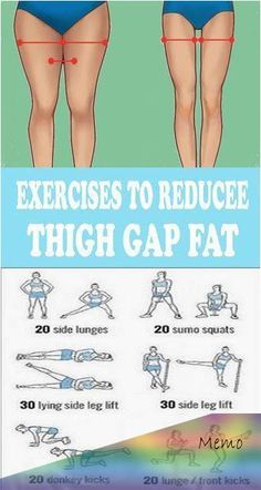Tone your thighs with this incredible exercises – Dumbell Workout For Women Summer Body Workouts, Body Workout At Home, Gym Workout Tips, Fitness Workout For Women, At Home Workout Plan, Fitness Workouts, At Home Workouts, Crossfit Workouts For Beginners, Hard Ab Workouts