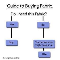 http://www.sewingpartsonline.com/ Guide to buying fabric - sewing - humor - funny - memes