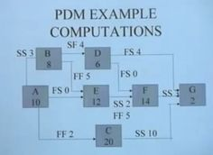 Lecture 10 Basic Scheduling with A O N Networks......