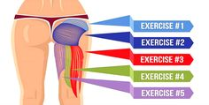 5 Effective Exercises To Build Up the Glutes, to Improve Your Posture and Burn Fat: Your body will become stronger and your buttocks firmer.