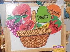 Hands On Bible Teacher: Fruit of the Spirit