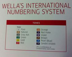 Wella color numbers