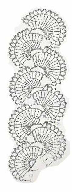 """Bordo [   """"Orecchini con bracciale all& con ventagli.Earrings bracelet crocheted with fans bijoux"""" ] #<br/> # #Irish #Crochet,<br/> # #Crochet #Lace,<br/> # #Crochet #Stitch,<br/> # #Crochet #Patterns,<br/> # #Verbena,<br/> # #Queen #Annes #Lace,<br/> # #Queens,<br/> # #Hobby,<br/> # #Fans<br/>"""