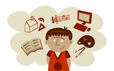 Take the Dyslexia Test - Nessy Learning Ltd