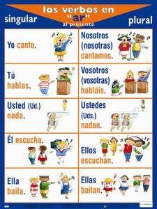 ¿Cómo estás? Estados de ánimo   Español para inmigrantes y refugiados http://rogerburnleyvoicestudio.com/