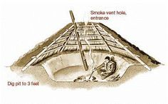 Building Bunkers | Salish Subterranean Shelter