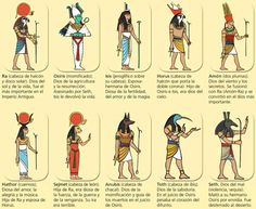 New Ancient History Drawings Ideas Egyptian Mythology, Egyptian Symbols, Egyptian Goddess, Ancient Egyptian Art, Religion In Egypt, Egypt Crafts, Ancient Egypt History, Egypt Art, Cairo Egypt