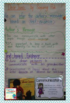 Inferring Mentor Text