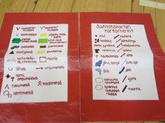 Open ideat: Suunnistusideoita (alkuopetus).