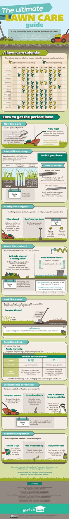 The ultimate lawn care guide. #infographic #design (View more at www.aldenchong.com)