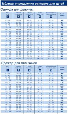 детская таблица размеров