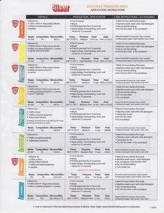 Free Printable Siser Heat Transfer Vinyl Quick Guide