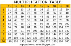 Prints in store - Multiplication Times Tables Worksheets – 2 3 4 & 5 Times Tables , Multiplication Basic Facts – 2 3 4 5 6 7 8 & 9 Times Tables , Multiplication Table of 2 Multiplication Table Printable, Multiplication Tables, Multiplication Strategies, Times Table Chart, Times Tables, Math Tables, Math Charts, Math Vocabulary, Math Formulas