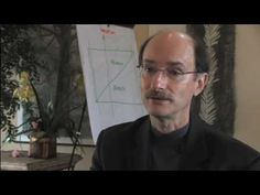 Dean Radin: The Global Consciousness Project -  INTENTION and ATTENTION both influence mental coherence