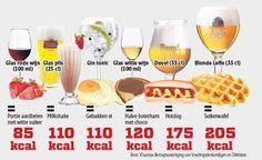 Wat weet jij over de wijn die je drinkt?  Te weinig, vindt het Europees Parlement. Terwijl we teveel drinken. Op de etiketten van alcoholische dranken moeten daarom vanaf volgend jaar de ingrediënten en voedingswaarden komen te staan.  Maakt alles wel in 1 klap duidelijk....
