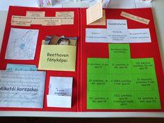 Diy And Crafts, Teaching, Travel, Mathematics, Primary School, Viajes, Destinations, Education, Traveling